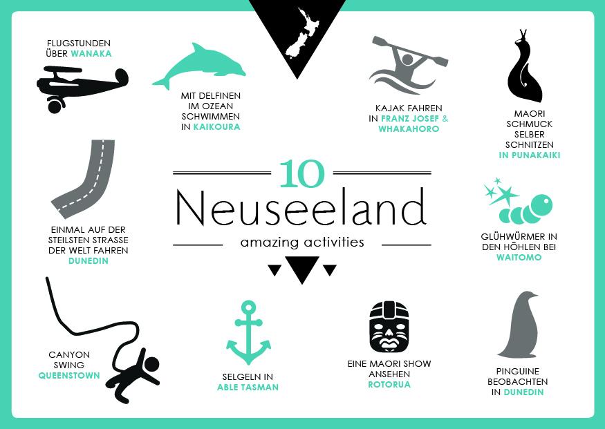 NZ_activities